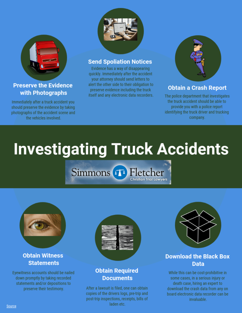 How a Truck Accident Lawyer Investigates a Truck Accident Infographic